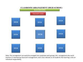 CLASSROOM ARRANGEMENT (HIGH SCHOOL)