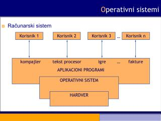 O perativni sistemi
