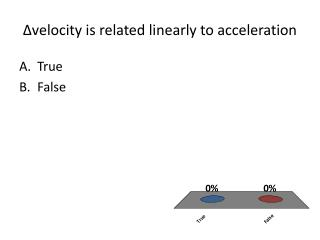 Δ velocity is related linearly to acceleration