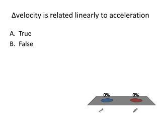 Δ velocity is related linearly to acceleration