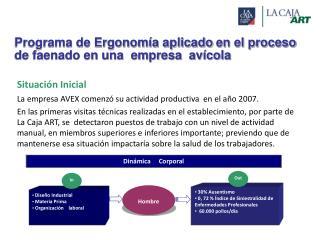 Programa de Ergonomía aplicado en el proceso de faenado en una  empresa  avícola