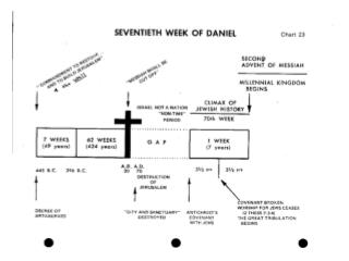 Summary of Daniel's 70 th  Week – Daniel 9
