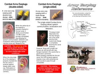 Army Earplug Reference