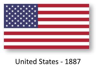United  States - 1887