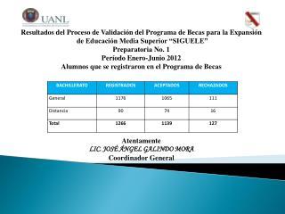Resultados del Proceso de Validación del Programa de Becas para la Expansión