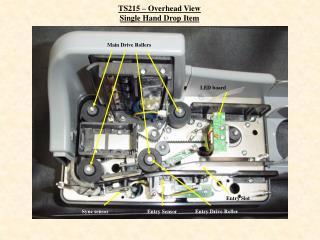 TS215 – Overhead View Single Hand Drop Item