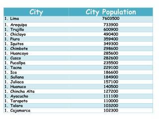overpopulation+bar+graph