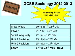 GCSE Sociology 2012-2013