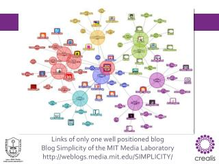 Links of only one well positioned blog Blog Simplicity of the MIT Media Laboratory