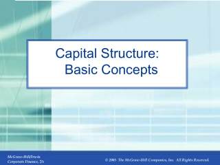 Leverage and Capital Structure  Chapter 13