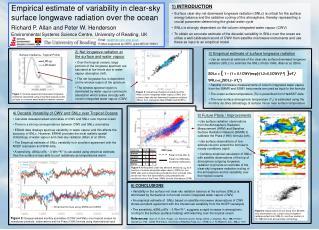 3) Empirical estimate of surface longwave radiation
