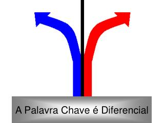 A Palavra Chave   Diferencial