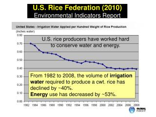 U.S. Rice Federation (2010) Environmental Indicators Report