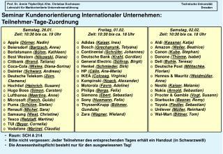 Seminar Kundenorientierung Internationaler Unternehmen: Teilnehmer-Tage-Zuordnung