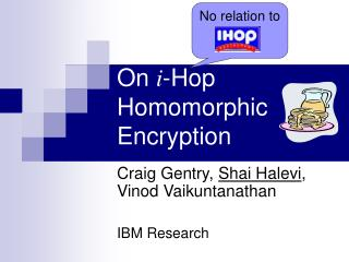 On i-Hop Homomorphic Encryption