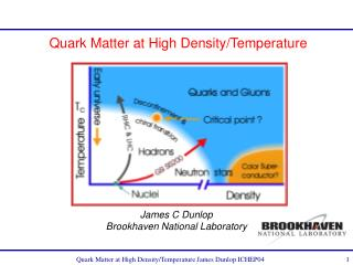 Quark Matter at High Density/Temperature