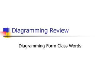 Diagramming Review