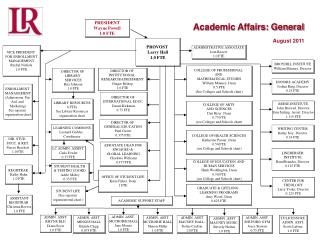 Academic Affairs: General