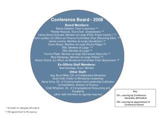 Conference Board - 2008