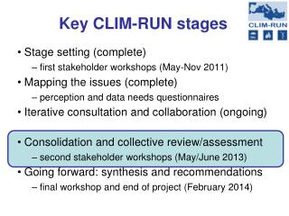 Key CLIM-RUN stages