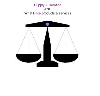Supply & Demand A ND What  Price  products & services