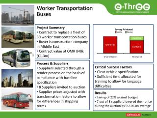 Project Summary  Contract to replace a fleet of 30 worker transportation buses