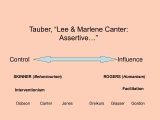 Tauber, �Lee & Marlene Canter: Assertive��