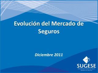 Evoluci�n  del Mercado de  Seguros Diciembre  2011