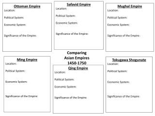 Comparing  Asian Empires  1450-1750