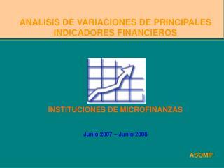 ANALISIS DE VARIACIONES DE PRINCIPALES INDICADORES FINANCIEROS INSTITUCIONES DE MICROFINANZAS