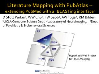 Literature Mapping with PubAtlas --  extending PubMed with a `BLASTing interface'