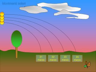 Movimenti solari