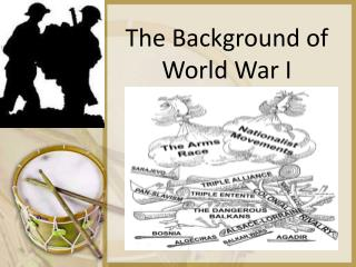 The Background of World War I