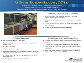Air Cleaning Technology Laboratory (ACT Lab)