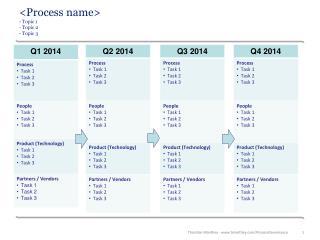 <Process name> - Topic 1 - Topic 2 - Topic 3