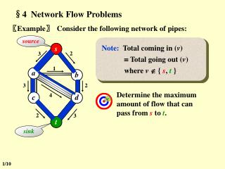 §4  Network Flow Problems