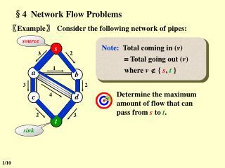 �4  Network Flow Problems