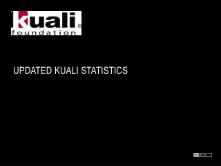 UPDATED  KuaLI  STATISTICS