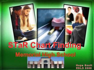 STaR Chart Finding