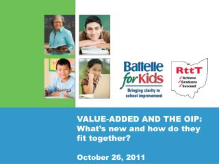 Value-Added and the OIP: What s new and how do they fit together  October 26, 2011