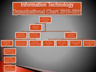 Information Technology Organizational Chart  2010-2011