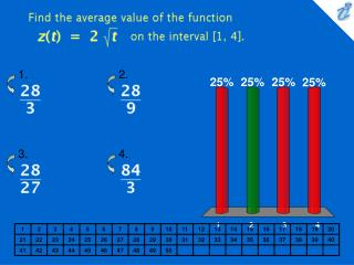 Find the average value of the function {image} on the interval [1, 4].