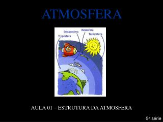 ATMOSFERA   AULA 01 – ESTRUTURA DA ATMOSFERA