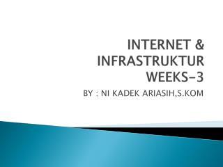 INTERNET & INFRASTRUKTUR WEEKS-3