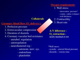 Oxygen requirement: 1. Wall stress - intraventric. pressure* 	- ventric. radius (volume)