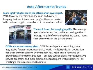 Auto Aftermarket Trends