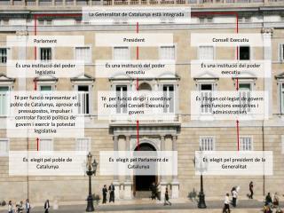 La Generalitat de Catalunya està integrada