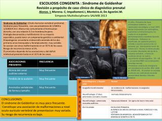 ESCOLIOSIS CONGENITA :  Sindrome  de  Goldenhar