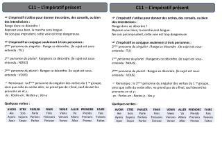 C11 – L'impératif présent