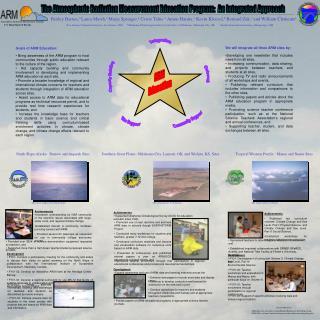North Slope Alaska:  Barrow and Atqasuk Sites